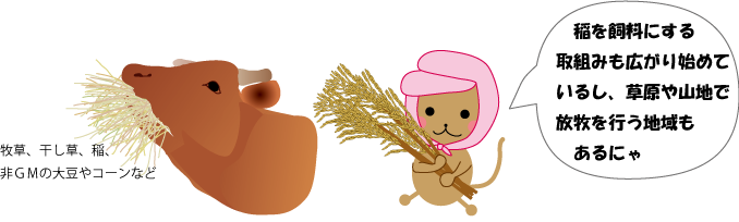牧草や干し草、稲などでの飼育