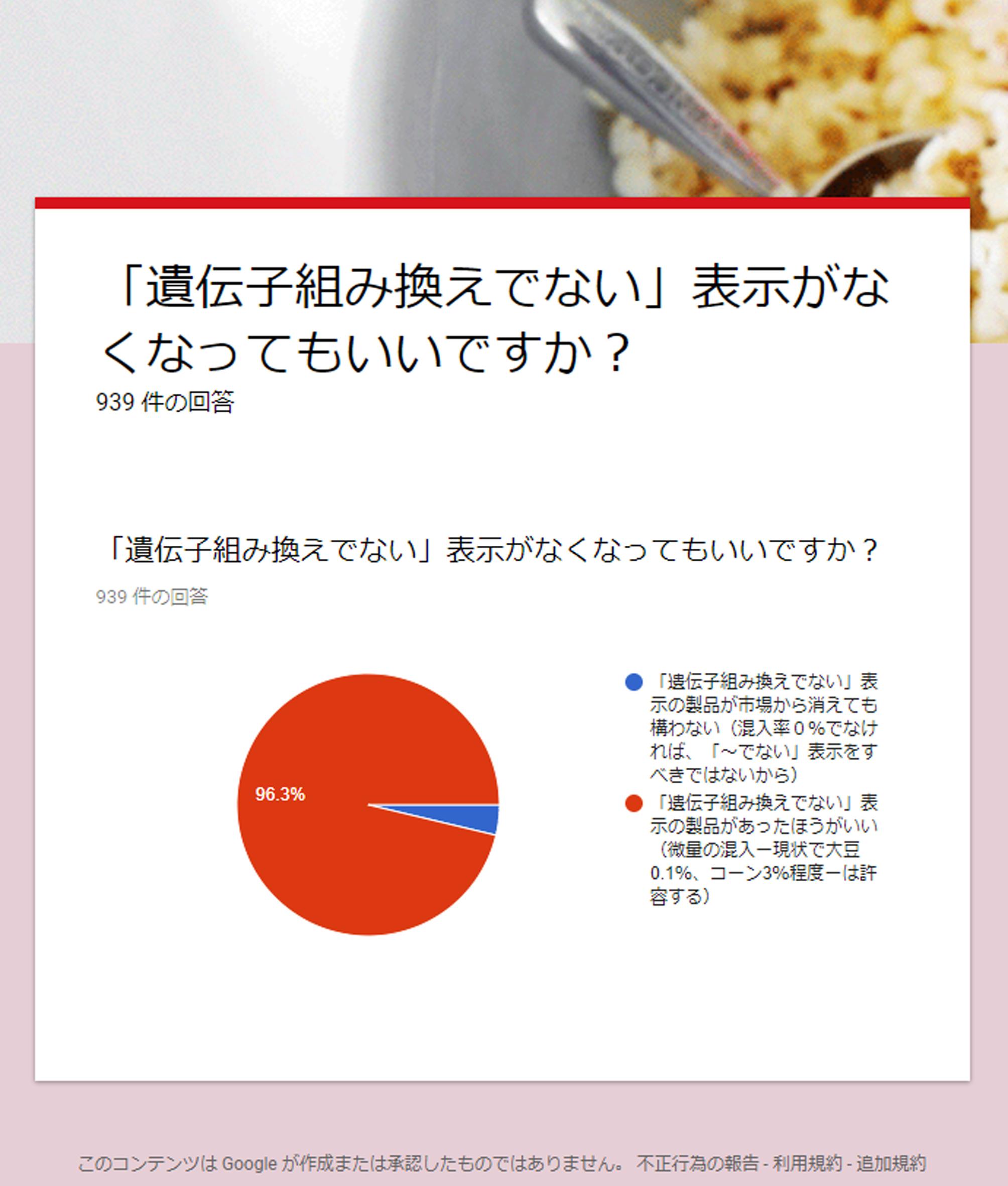 アンケート結果画面最終